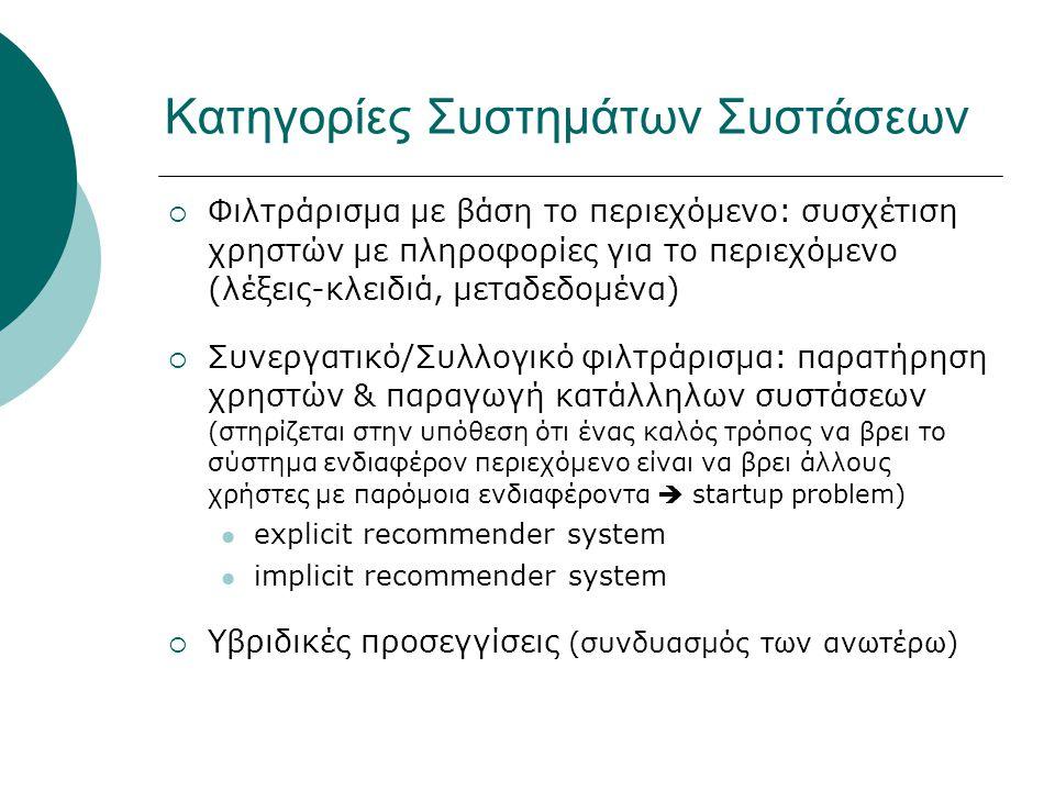 Κατηγορίες Συστημάτων Συστάσεων  Φιλτράρισμα με βάση το περιεχόμενο: συσχέτιση χρηστών με πληροφορίες για το περιεχόμενο (λέξεις-κλειδιά, μεταδεδομέν