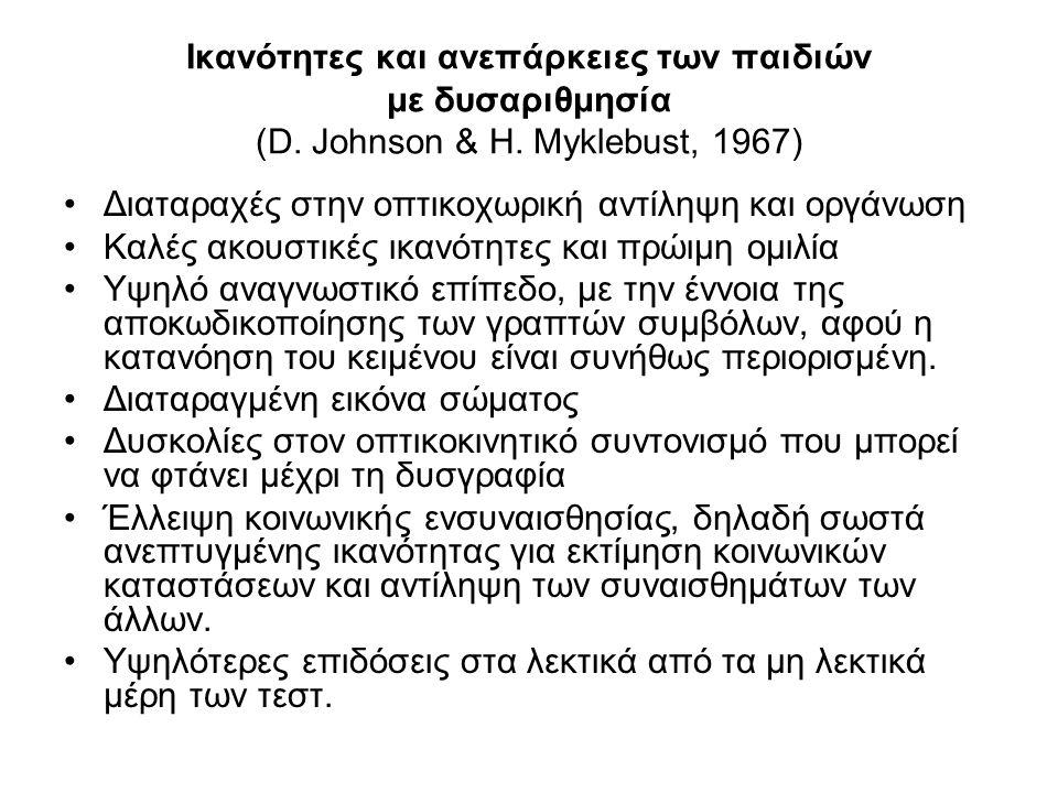 Μορφές δυσαριθμησίας (Kosc, 1974) Λεκτική.