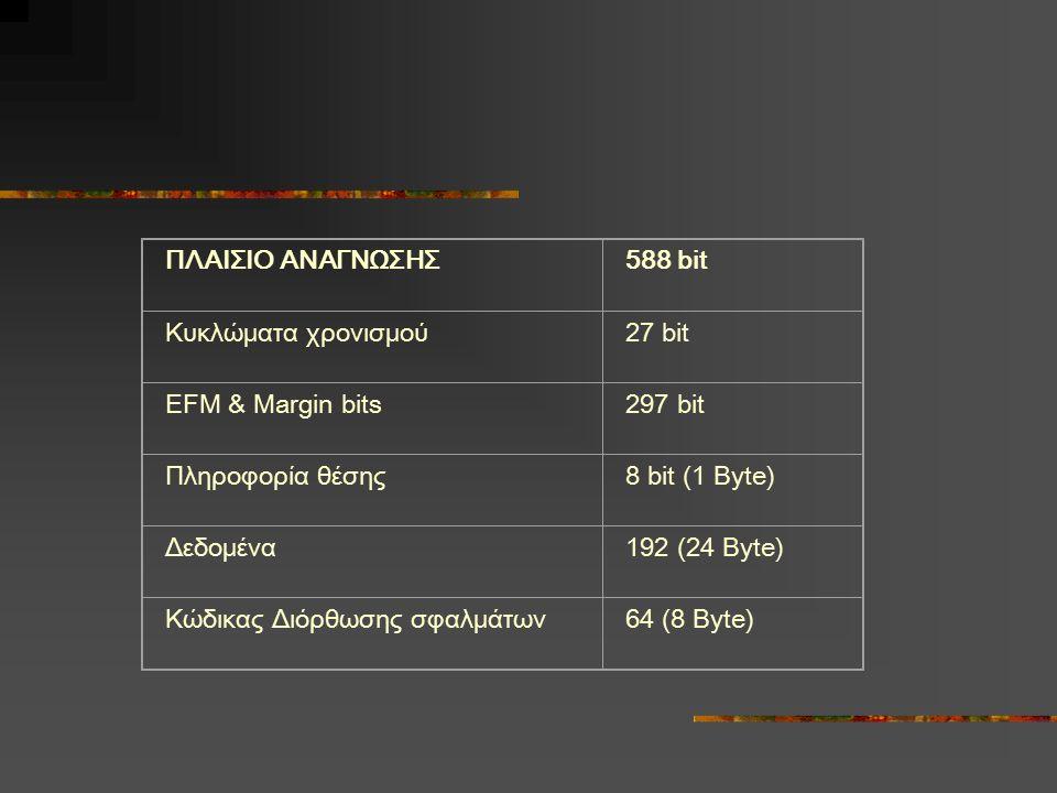 ΠΛΑΙΣΙΟ ΑΝΑΓΝΩΣΗΣ588 bit Κυκλώματα χρονισμού27 bit EFM & Margin bits297 bit Πληροφορία θέσης8 bit (1 Byte) Δεδομένα192 (24 Byte) Κώδικας Διόρθωσης σφα