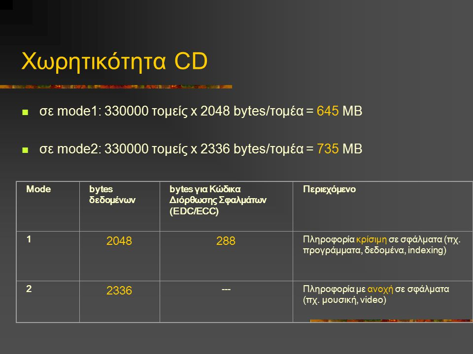 Χωρητικότητα CD σε mode1: 330000 τομείς x 2048 bytes/τομέα = 645 ΜΒ σε mode2: 330000 τομείς x 2336 bytes/τομέα = 735 ΜΒ Modebytes δεδομένων bytes για