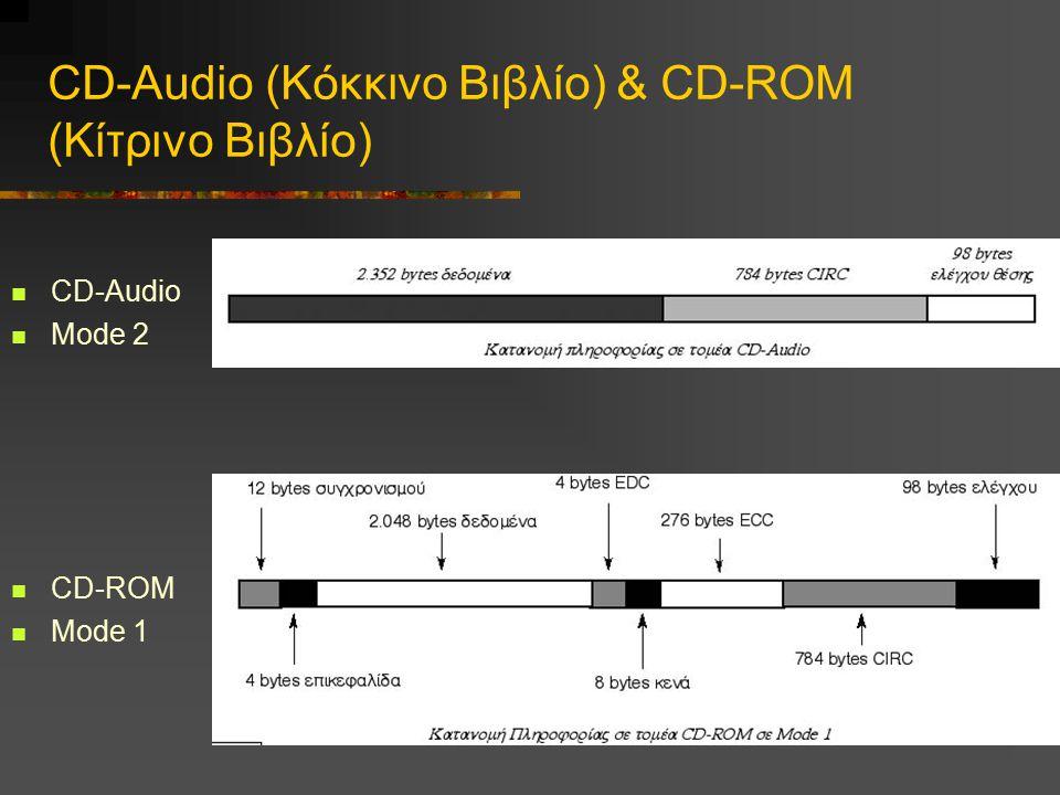 CD-Audio (Κόκκινο Βιβλίο) & CD-ROM (Κίτρινο Βιβλίο) CD-Audio Mode 2 CD-ROM Mode 1