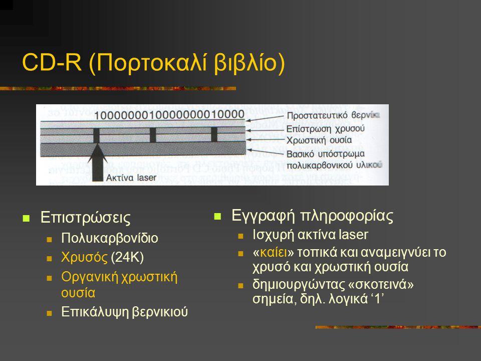 CD-R (Πορτοκαλί βιβλίο) Επιστρώσεις Πολυκαρβονίδιο Χρυσός (24Κ) Οργανική χρωστική ουσία Επικάλυψη βερνικιού Εγγραφή πληροφορίας Ισχυρή ακτίνα laser «κ