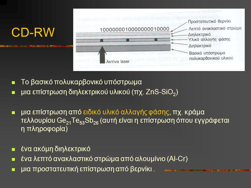 CD-RW Το βασικό πολυκαρβονικό υπόστρωμα μια επίστρωση διηλεκτρικού υλικού (πχ. ZnS-SiO 2 ) μια επίστρωση από ειδικό υλικό αλλαγής φάσης, πχ. κράμα τελ