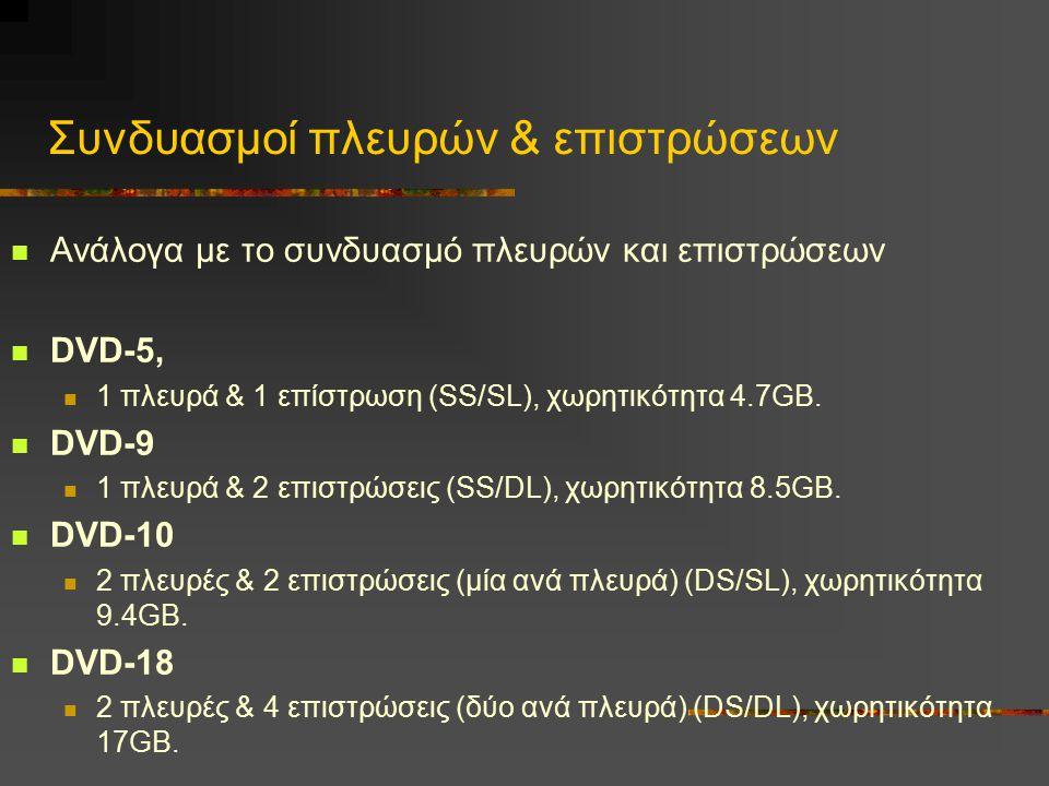 Συνδυασμοί πλευρών & επιστρώσεων Ανάλογα με το συνδυασμό πλευρών και επιστρώσεων DVD-5, 1 πλευρά & 1 επίστρωση (SS/SL), χωρητικότητα 4.7GB. DVD-9 1 πλ