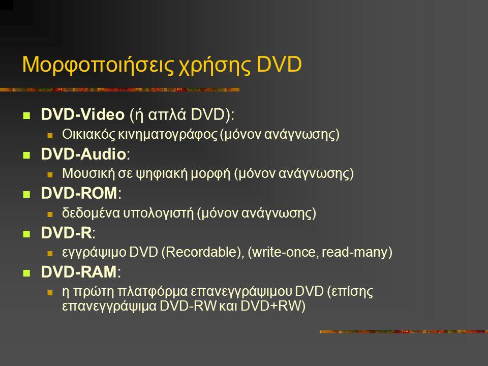 Μορφοποιήσεις χρήσης DVD DVD-Video (ή απλά DVD): Οικιακός κινηματογράφος (μόνον ανάγνωσης) DVD-Audio: Μουσική σε ψηφιακή μορφή (μόνον ανάγνωσης) DVD-R