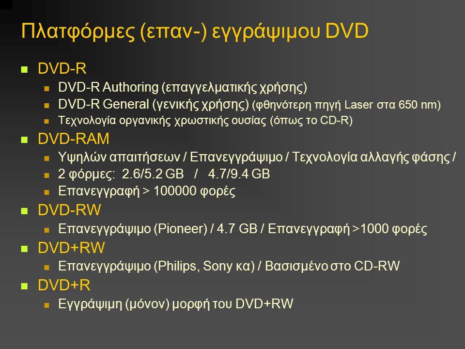 Πλατφόρμες (επαν-) εγγράψιμου DVD DVD-R DVD-R Authoring (επαγγελματικής χρήσης) DVD-R General (γενικής χρήσης) (φθηνότερη πηγή Laser στα 650 nm) Τεχνο