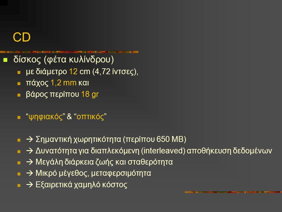 "CD δίσκος (φέτα κυλίνδρου) με διάμετρο 12 cm (4,72 ίντσες), πάχος 1,2 mm και βάρος περίπου 18 gr ""ψηφιακός"" & ""οπτικός""  Σημαντική χωρητικότητα (περί"