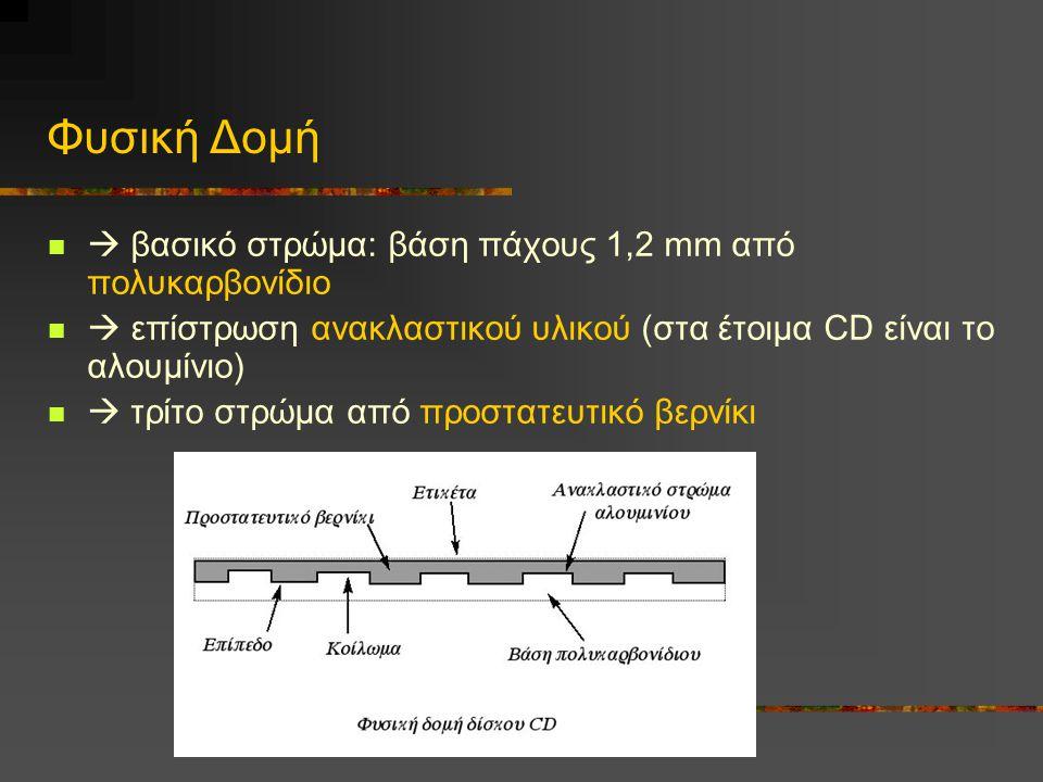 Tαχύτητα Περιστροφής (CAV & CLV) υπάρχουν δύο βασικοί τρόποι περιστροφής ενός δίσκου: α) με σταθερή γωνιακή ταχύτητα (Constant Angular Velocity, CAV) και Ίχνη: ομόκεντροι κύκλοι β) με σταθερή γραμμική ταχύτητα (Constant Linear Velocity, CLV) Ίχνη: οργανωμένα σε σπείρα Χαμηλότερες ταχύτητες προσπέλασης και σταθερό ρυθμό ανάγνωσης δεδομένων.