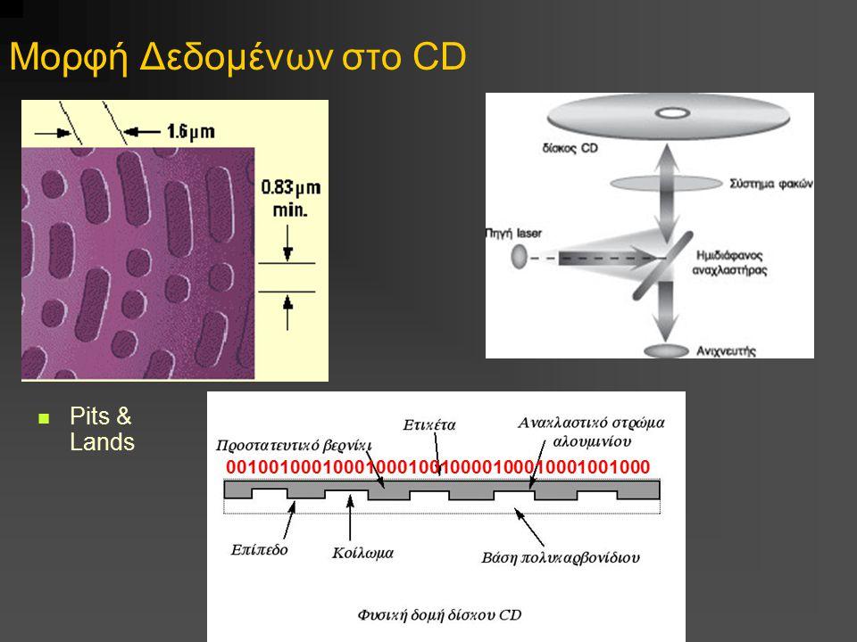 CD-R (Πορτοκαλί βιβλίο) Επιστρώσεις Πολυκαρβονίδιο Χρυσός (24Κ) Οργανική χρωστική ουσία Επικάλυψη βερνικιού Εγγραφή πληροφορίας Ισχυρή ακτίνα laser «καίει» τοπικά και αναμειγνύει το χρυσό και χρωστική ουσία δημιουργώντας «σκοτεινά» σημεία, δηλ.