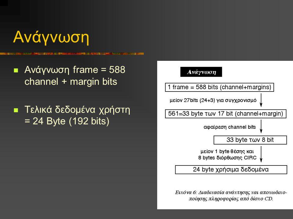 ΠΛΑΙΣΙΟ ΑΝΑΓΝΩΣΗΣ588 bit Κυκλώματα χρονισμού27 bit EFM & Margin bits297 bit Πληροφορία θέσης8 bit (1 Byte) Δεδομένα192 (24 Byte) Κώδικας Διόρθωσης σφαλμάτων64 (8 Byte)