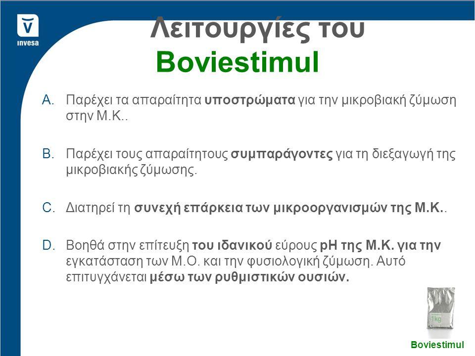 Λειτουργίες του Boviestimul A.Παρέχει τα απαραίτητα υποστρώματα για την μικροβιακή ζύμωση στην Μ.Κ.. B.Παρέχει τους απαραίτητους συμπαράγοντες για τη