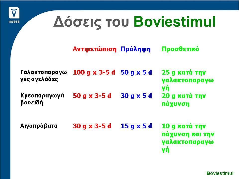 Δόσεις του Boviestimul Boviestimul