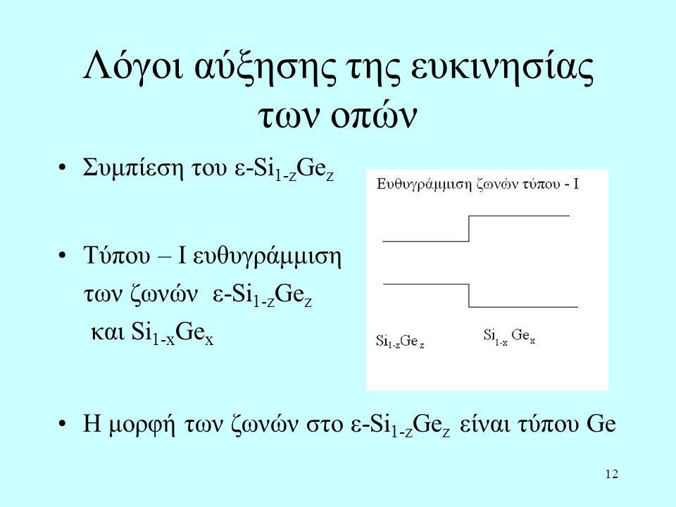 12 Λόγοι αύξησης της ευκινησίας των οπών Συμπίεση του ε-Si 1-z Ge z Τύπου – Ι ευθυγράμμιση των ζωνών ε-Si 1-z Ge z και Si 1-x Ge x Η μορφή των ζωνών στο ε-Si 1-z Ge z είναι τύπου Ge