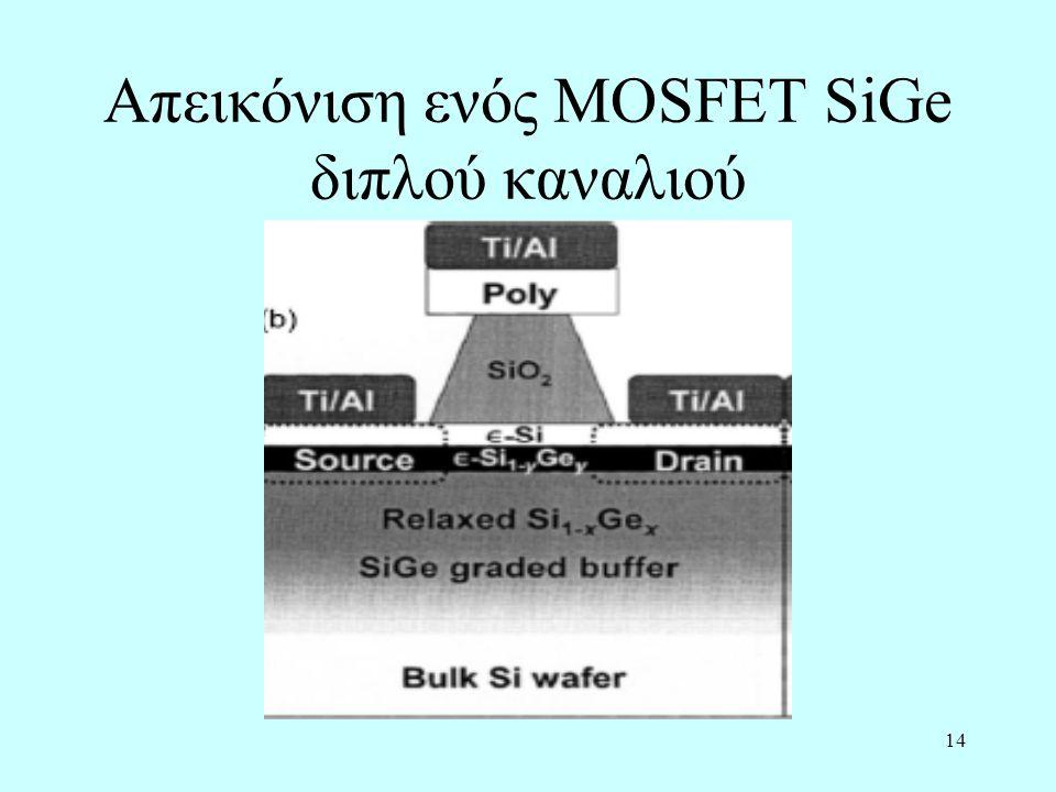 14 Απεικόνιση ενός MOSFET SiGe διπλού καναλιού