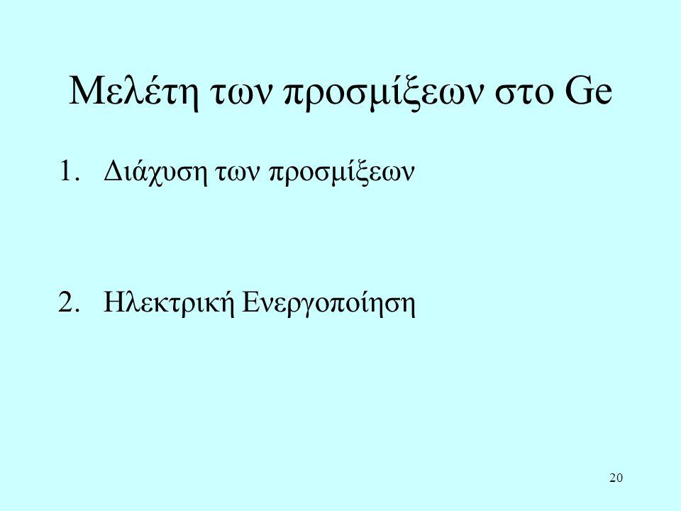 20 Μελέτη των προσμίξεων στο Ge 1.Διάχυση των προσμίξεων 2.Ηλεκτρική Ενεργοποίηση