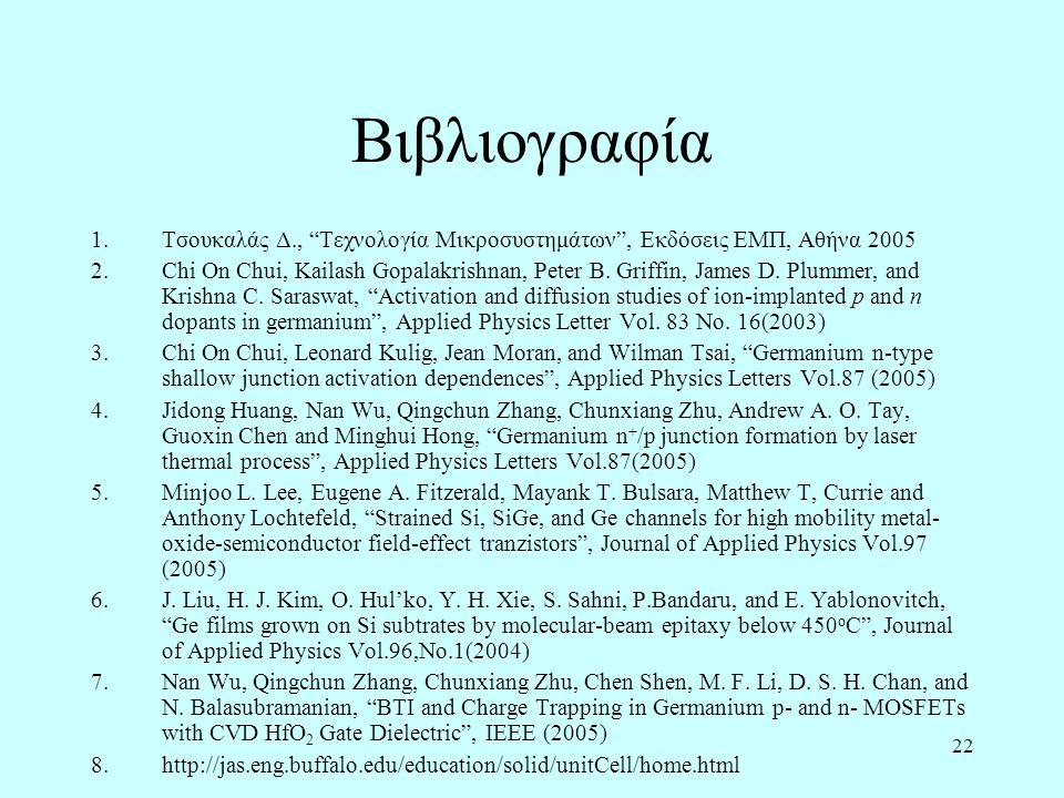 22 Βιβλιογραφία 1.Τσουκαλάς Δ., Τεχνολογία Μικροσυστημάτων , Εκδόσεις ΕΜΠ, Αθήνα 2005 2.Chi On Chui, Kailash Gopalakrishnan, Peter B.