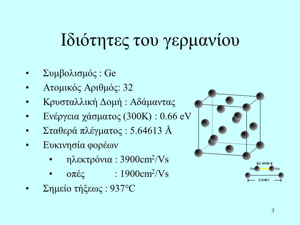 3 Ιδιότητες του γερμανίου Συμβολισμός : Ge Ατομικός Αριθμός: 32 Κρυσταλλική Δομή : Αδάμαντας Ενέργεια χάσματος (300K) : 0.66 eV Σταθερά πλέγματος : 5.64613 Å Ευκινησία φορέων ηλεκτρόνια : 3900cm 2 /Vs οπές : 1900cm 2 /Vs Σημείο τήξεως : 937°C