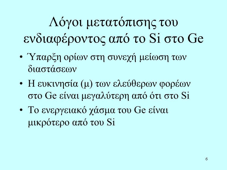 6 Λόγοι μετατόπισης του ενδιαφέροντος από το Si στο Ge Ύπαρξη ορίων στη συνεχή μείωση των διαστάσεων Η ευκινησία (μ) των ελεύθερων φορέων στο Ge είναι μεγαλύτερη από ότι στο Si Το ενεργειακό χάσμα του Ge είναι μικρότερο από του Si