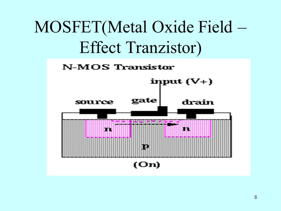 8 MOSFET(Metal Oxide Field – Effect Tranzistor)
