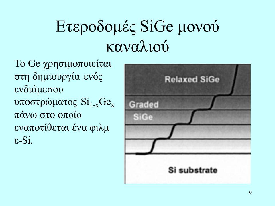 9 Ετεροδομές SiGe μονού καναλιού Το Ge χρησιμοποιείται στη δημιουργία ενός ενδιάμεσου υποστρώματος Si 1-x Ge x πάνω στο οποίο εναποτίθεται ένα φιλμ ε-Si.