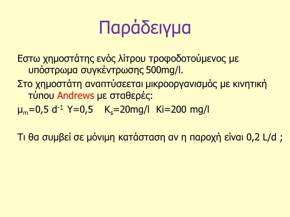 Παράδειγμα Εστω χημοστάτης ενός λίτρου τροφοδοτούμενος με υπόστρωμα συγκέντρωσης 500mg/l. Στο χημοστάτη αναπτύσεεται μικροοργανισμός με κινητική τύπου
