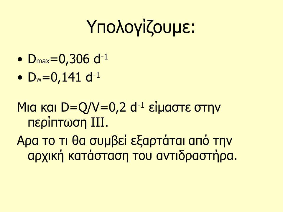 Υπολογίζουμε: D max =0,306 d -1 D w =0,141 d -1 Μια και D=Q/V=0,2 d -1 είμαστε στην περίπτωση ΙΙΙ. Αρα το τι θα συμβεί εξαρτάται από την αρχική κατάστ