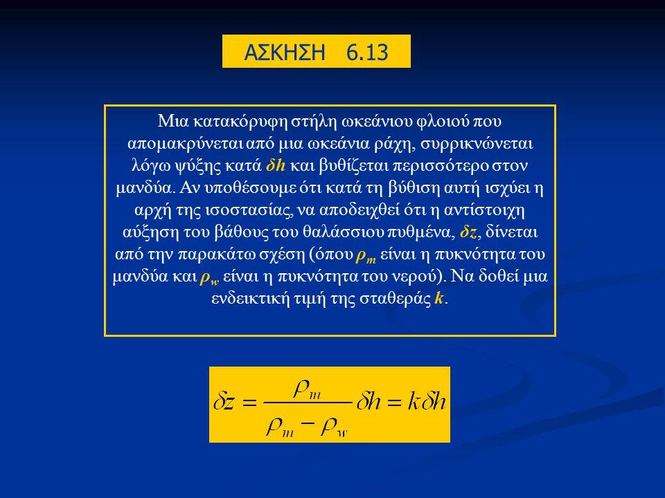Μετατόπιση βάθους ισοστάθμισης κατά: (δz-δh) Αρχική συνθήκη: Πάχος ( h ), Πυκνότητα ( ρ ) Τελική συνθήκη: Πάχος ( h-δh ), Πυκνότητα ( ρ' ) Βύθιση κατά δzΠάχος με νερό μαζί: h-δh+δz