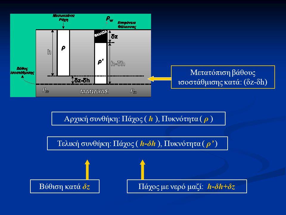 Εξίσωση πιέσεων στο νέο βάθος ισοστάθμισης Η μάζα της λιθόσφαιρας (άρα και η ισοδύναμη πίεση) είναι ίδια πριν και μετά τη συρρίκνωση … Άρα: (1) (2)