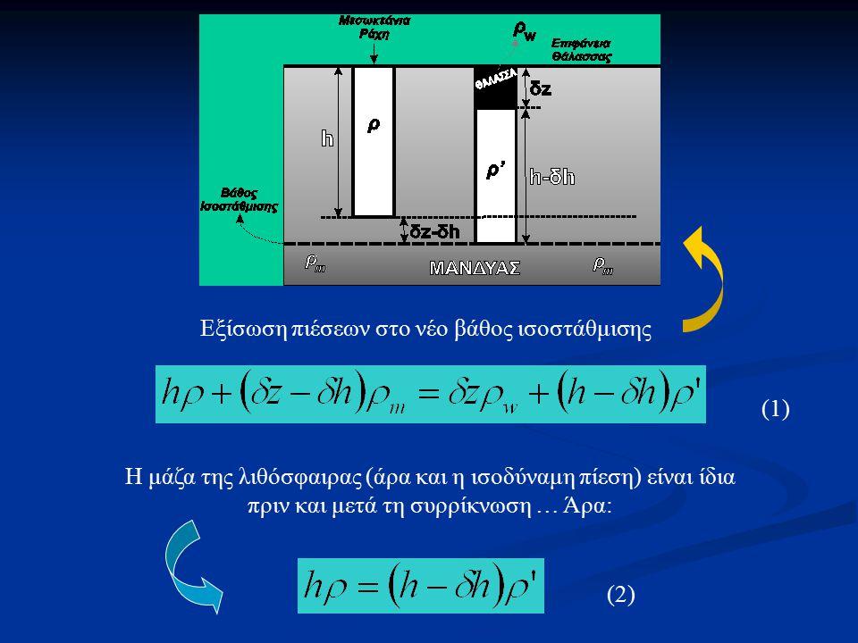 ΣΧΕΣΕΙΣ (1) + (2) ρ m ~ 3300Kgm -3 ρ w ~ 1000Kgm -3