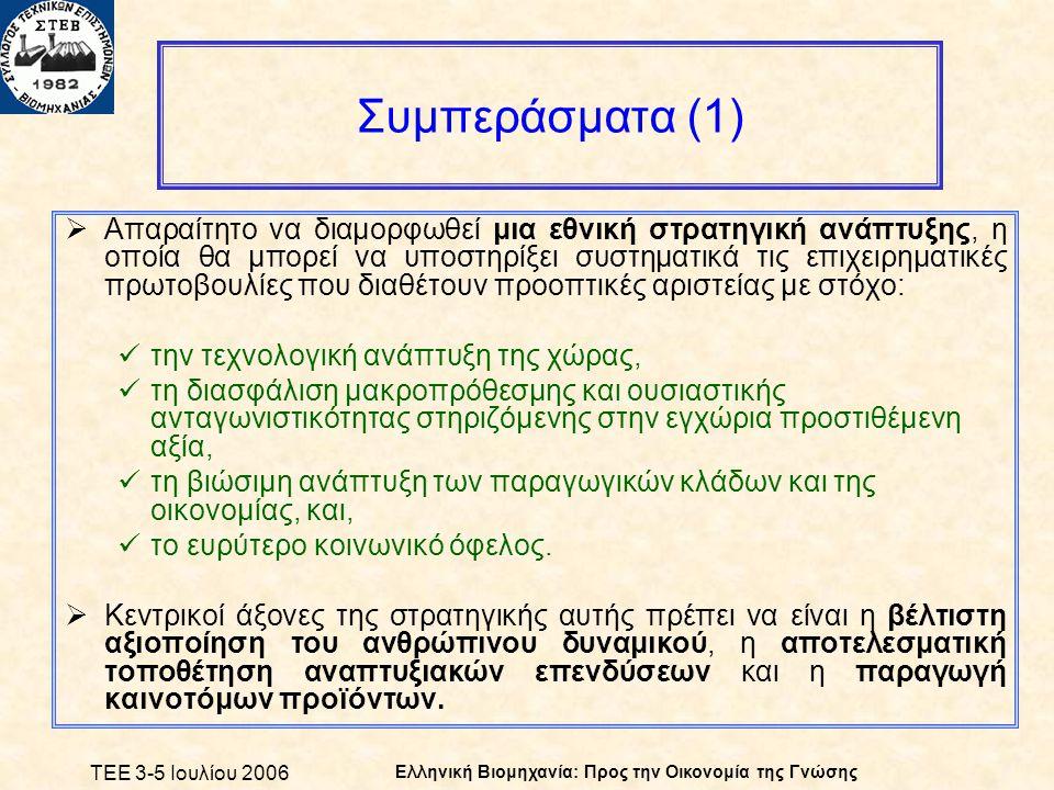 ΤΕΕ 3-5 Ιουλίου 2006 Ελληνική Βιομηχανία: Προς την Οικονομία της Γνώσης Συμπεράσματα (1)  Απαραίτητο να διαμορφωθεί μια εθνική στρατηγική ανάπτυξης, η οποία θα μπορεί να υποστηρίξει συστηματικά τις επιχειρηματικές πρωτοβουλίες που διαθέτουν προοπτικές αριστείας με στόχο: την τεχνολογική ανάπτυξη της χώρας, τη διασφάλιση μακροπρόθεσμης και ουσιαστικής ανταγωνιστικότητας στηριζόμενης στην εγχώρια προστιθέμενη αξία, τη βιώσιμη ανάπτυξη των παραγωγικών κλάδων και της οικονομίας, και, το ευρύτερο κοινωνικό όφελος.