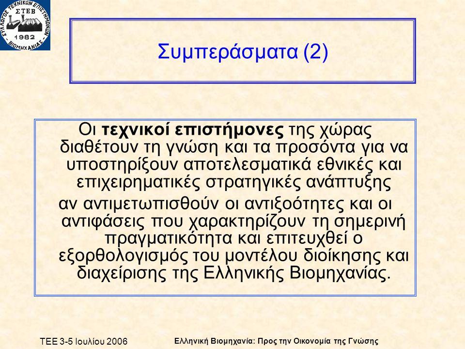ΤΕΕ 3-5 Ιουλίου 2006 Ελληνική Βιομηχανία: Προς την Οικονομία της Γνώσης Συμπεράσματα (2) Οι τεχνικοί επιστήμονες της χώρας διαθέτουν τη γνώση και τα προσόντα για να υποστηρίξουν αποτελεσματικά εθνικές και επιχειρηματικές στρατηγικές ανάπτυξης αν αντιμετωπισθούν οι αντιξοότητες και οι αντιφάσεις που χαρακτηρίζουν τη σημερινή πραγματικότητα και επιτευχθεί ο εξορθολογισμός του μοντέλου διοίκησης και διαχείρισης της Ελληνικής Βιομηχανίας.