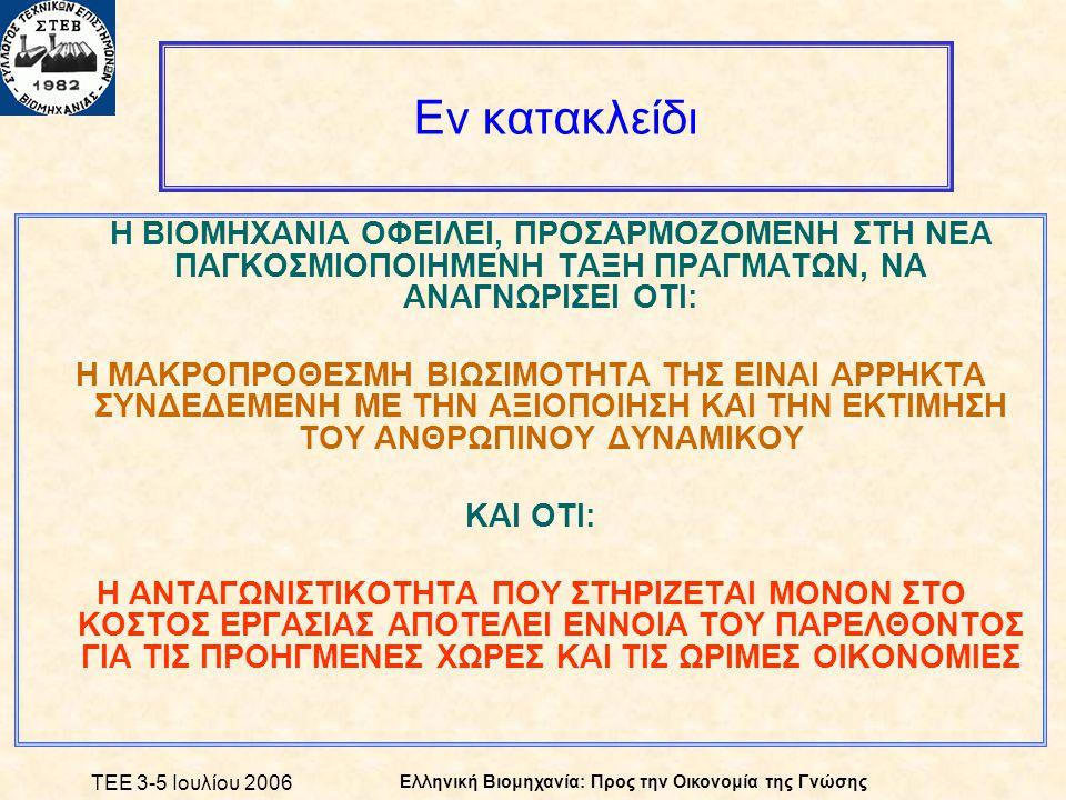 ΤΕΕ 3-5 Ιουλίου 2006 Ελληνική Βιομηχανία: Προς την Οικονομία της Γνώσης Εν κατακλείδι Η ΒΙΟΜΗΧΑΝΙΑ ΟΦΕΙΛΕΙ, ΠΡΟΣΑΡΜΟΖΟΜΕΝΗ ΣΤΗ ΝΕΑ ΠΑΓΚΟΣΜΙΟΠΟΙΗΜΕΝΗ ΤΑΞΗ ΠΡΑΓΜΑΤΩΝ, ΝΑ ΑΝΑΓΝΩΡΙΣΕΙ ΟΤΙ: Η ΜΑΚΡΟΠΡΟΘΕΣΜΗ ΒΙΩΣΙΜΟΤΗΤΑ ΤΗΣ ΕΙΝΑΙ ΑΡΡΗΚΤΑ ΣΥΝΔΕΔΕΜΕΝΗ ΜΕ ΤΗΝ ΑΞΙΟΠΟΙΗΣΗ ΚΑΙ ΤΗΝ ΕΚΤΙΜΗΣΗ ΤΟΥ ΑΝΘΡΩΠΙΝΟΥ ΔΥΝΑΜΙΚΟΥ ΚΑΙ ΟΤΙ: Η ΑΝΤΑΓΩΝΙΣΤΙΚΟΤΗΤΑ ΠΟΥ ΣΤΗΡΙΖΕΤΑΙ ΜΟΝΟΝ ΣΤΟ ΚΟΣΤΟΣ ΕΡΓΑΣΙΑΣ ΑΠΟΤΕΛΕΙ ΕΝΝΟΙΑ ΤΟΥ ΠΑΡΕΛΘΟΝΤΟΣ ΓΙΑ ΤΙΣ ΠΡΟΗΓΜΕΝΕΣ ΧΩΡΕΣ ΚΑΙ ΤΙΣ ΩΡΙΜΕΣ ΟΙΚΟΝΟΜΙΕΣ