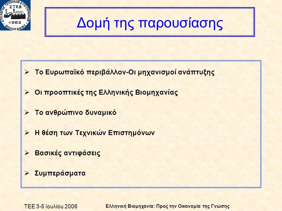 ΤΕΕ 3-5 Ιουλίου 2006 Ελληνική Βιομηχανία: Προς την Οικονομία της Γνώσης Δομή της παρουσίασης  Το Ευρωπαϊκό περιβάλλον-Οι μηχανισμοί ανάπτυξης  Οι προοπτικές της Ελληνικής Βιομηχανίας  Το ανθρώπινο δυναμικό  Η θέση των Τεχνικών Επιστημόνων  Βασικές αντιφάσεις  Συμπεράσματα