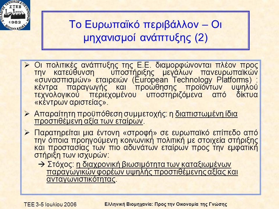 ΤΕΕ 3-5 Ιουλίου 2006 Ελληνική Βιομηχανία: Προς την Οικονομία της Γνώσης Το Ευρωπαϊκό περιβάλλον – Οι μηχανισμοί ανάπτυξης (2)  Οι πολιτικές ανάπτυξης της Ε.Ε.