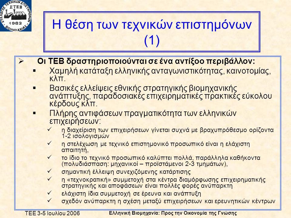 ΤΕΕ 3-5 Ιουλίου 2006 Ελληνική Βιομηχανία: Προς την Οικονομία της Γνώσης Η θέση των τεχνικών επιστημόνων (1)  Οι ΤΕΒ δραστηριοποιούνται σε ένα αντίξοο περιβάλλον:  Χαμηλή κατάταξη ελληνικής ανταγωνιστικότητας, καινοτομίας, κλπ.