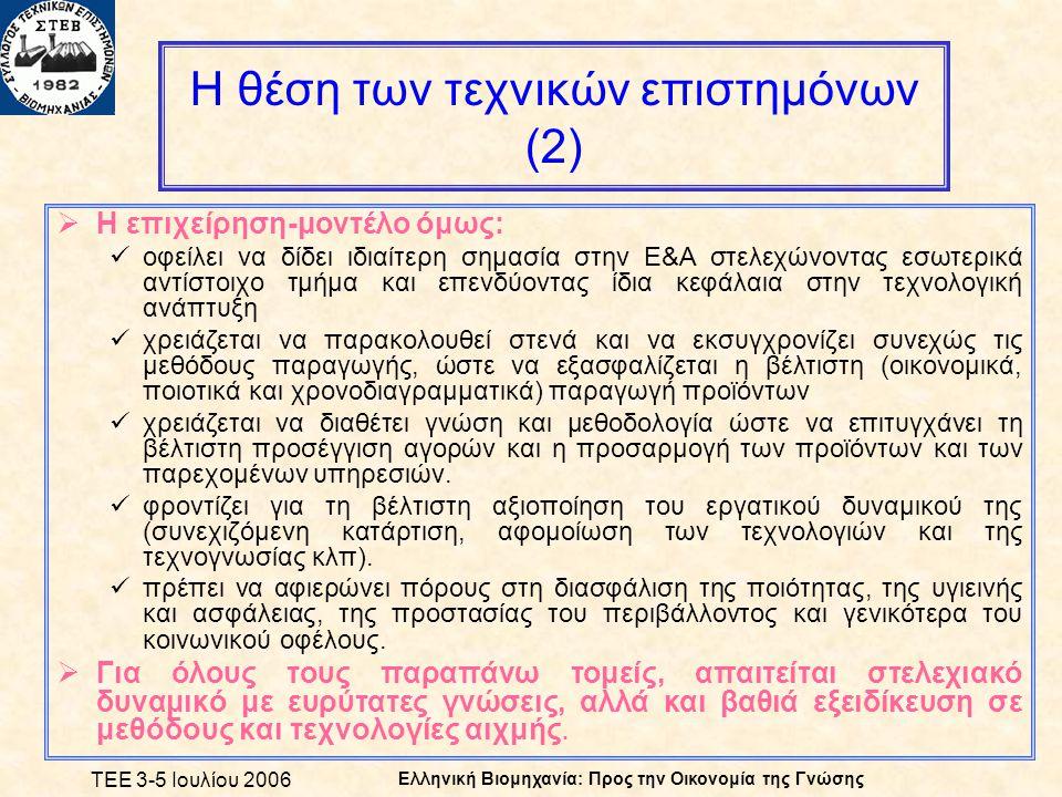 ΤΕΕ 3-5 Ιουλίου 2006 Ελληνική Βιομηχανία: Προς την Οικονομία της Γνώσης Η θέση των τεχνικών επιστημόνων (2)  Η επιχείρηση-μοντέλο όμως: οφείλει να δίδει ιδιαίτερη σημασία στην Ε&Α στελεχώνοντας εσωτερικά αντίστοιχο τμήμα και επενδύοντας ίδια κεφάλαια στην τεχνολογική ανάπτυξη χρειάζεται να παρακολουθεί στενά και να εκσυγχρονίζει συνεχώς τις μεθόδους παραγωγής, ώστε να εξασφαλίζεται η βέλτιστη (οικονομικά, ποιοτικά και χρονοδιαγραμματικά) παραγωγή προϊόντων χρειάζεται να διαθέτει γνώση και μεθοδολογία ώστε να επιτυγχάνει τη βέλτιστη προσέγγιση αγορών και η προσαρμογή των προϊόντων και των παρεχομένων υπηρεσιών.