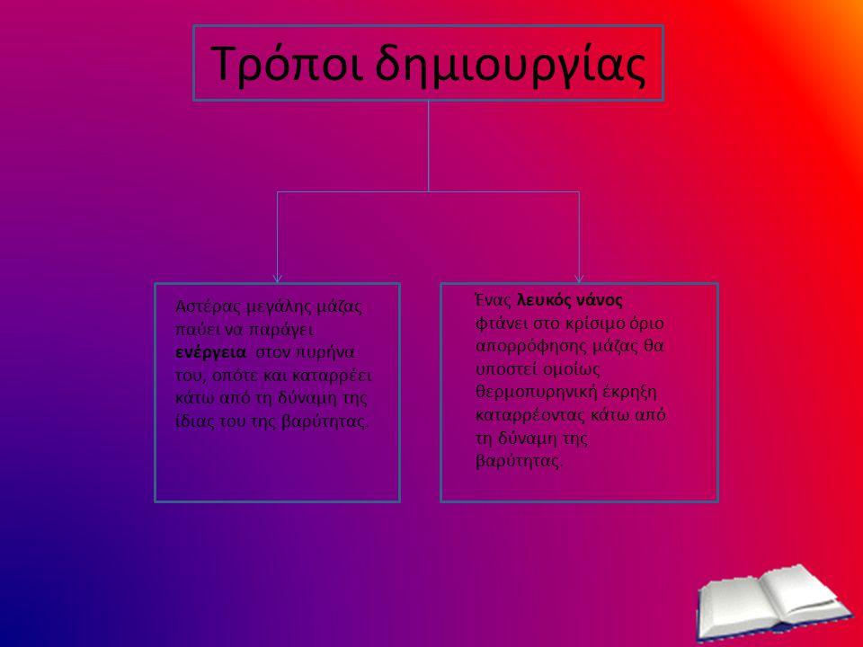 Αποτέλεσμα σουπερνοβα Θετικά κύρια πηγή όλων των βαρύτερων του οξυγόνου στοιχείων η μοναδική πηγή πολλών σημαντικών στοιχείων.