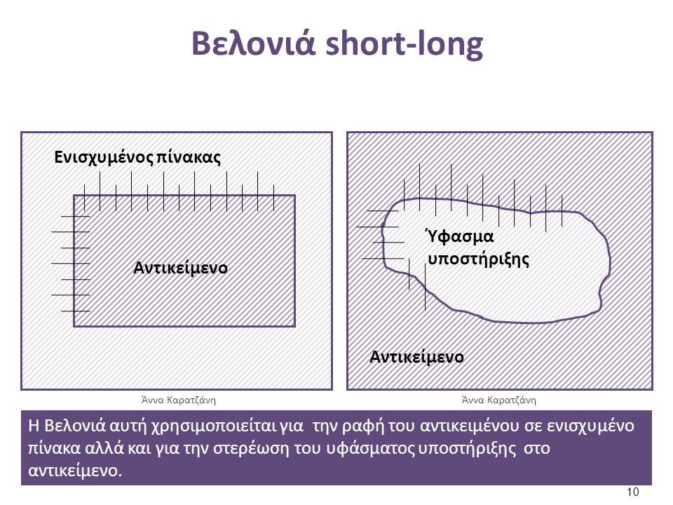Βελονιά short-long 10 Η Βελονιά αυτή χρησιμοποιείται για την ραφή του αντικειμένου σε ενισχυμένο πίνακα αλλά και για την στερέωση του υφάσματος υποστήριξης στο αντικείμενο.