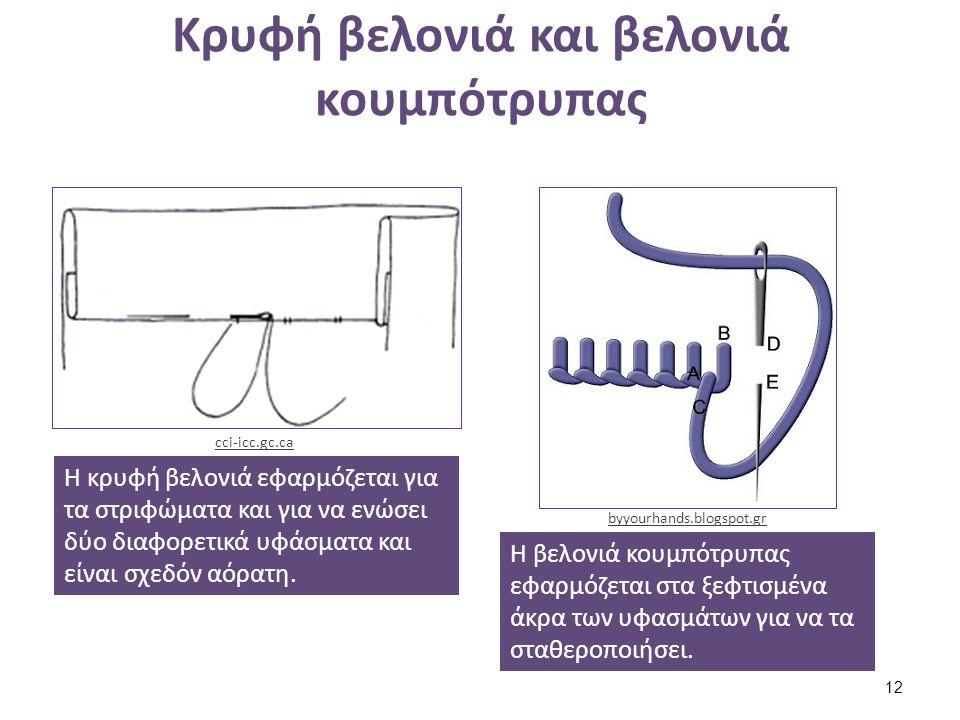Κρυφή βελονιά και βελονιά κουμπότρυπας Η κρυφή βελονιά εφαρμόζεται για τα στριφώματα και για να ενώσει δύο διαφορετικά υφάσματα και είναι σχεδόν αόρατη.