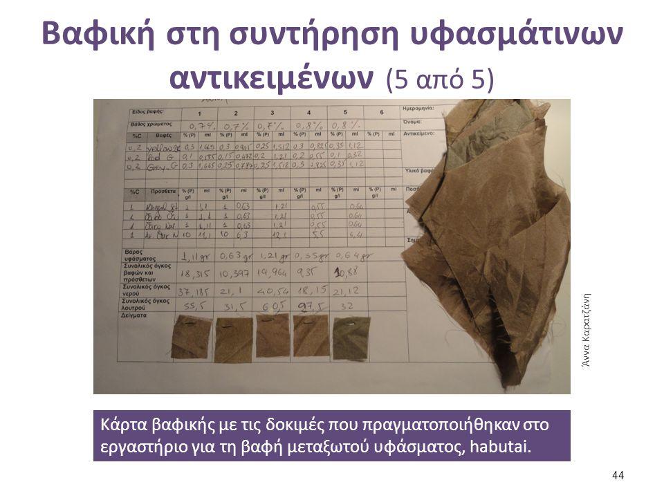 Βαφική στη συντήρηση υφασμάτινων αντικειμένων (5 από 5) Κάρτα βαφικής με τις δοκιμές που πραγματοποιήθηκαν στο εργαστήριο για τη βαφή μεταξωτού υφάσματος, habutai.
