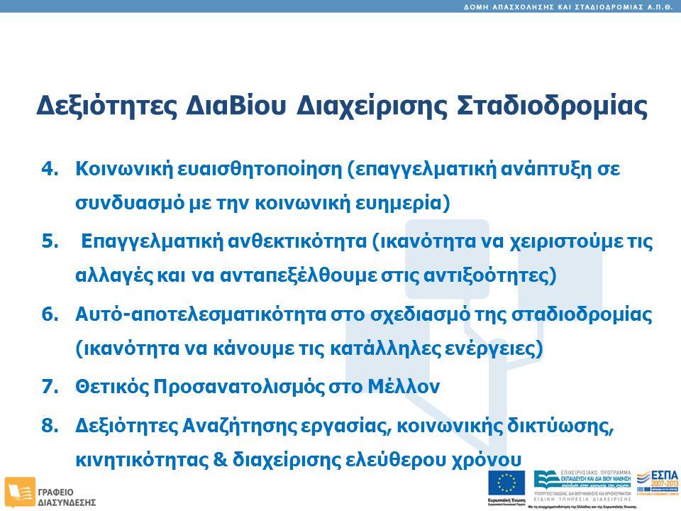 Δεξιότητες ΔιαΒίου Διαχείρισης Σταδιοδρομίας 4.Κοινωνική ευαισθητοποίηση (επαγγελματική ανάπτυξη σε συνδυασμό με την κοινωνική ευημερία) 5.