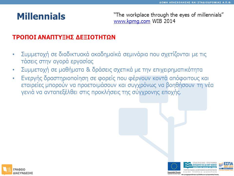 Millennials ΤΡΟΠΟΙ ΑΝΑΠΤΥΞΗΣ ΔΕΞΙΟΤΗΤΩΝ Συμμετοχή σε διαδικτυακά ακαδημαϊκά σεμινάρια που σχετίζονται με τις τάσεις στην αγορά εργασίας Συμμετοχή σε μαθήματα & δράσεις σχετικά με την επιχειρηματικότητα Ενεργής δραστηριοποίηση σε φορείς που φέρνουν κοντά απόφοιτους και εταιρείες μπορούν να προετοιμάσουν και συγχρόνως να βοηθήσουν τη νέα γενιά να ανταπεξέλθει στις προκλήσεις της σύγχρονης εποχής.