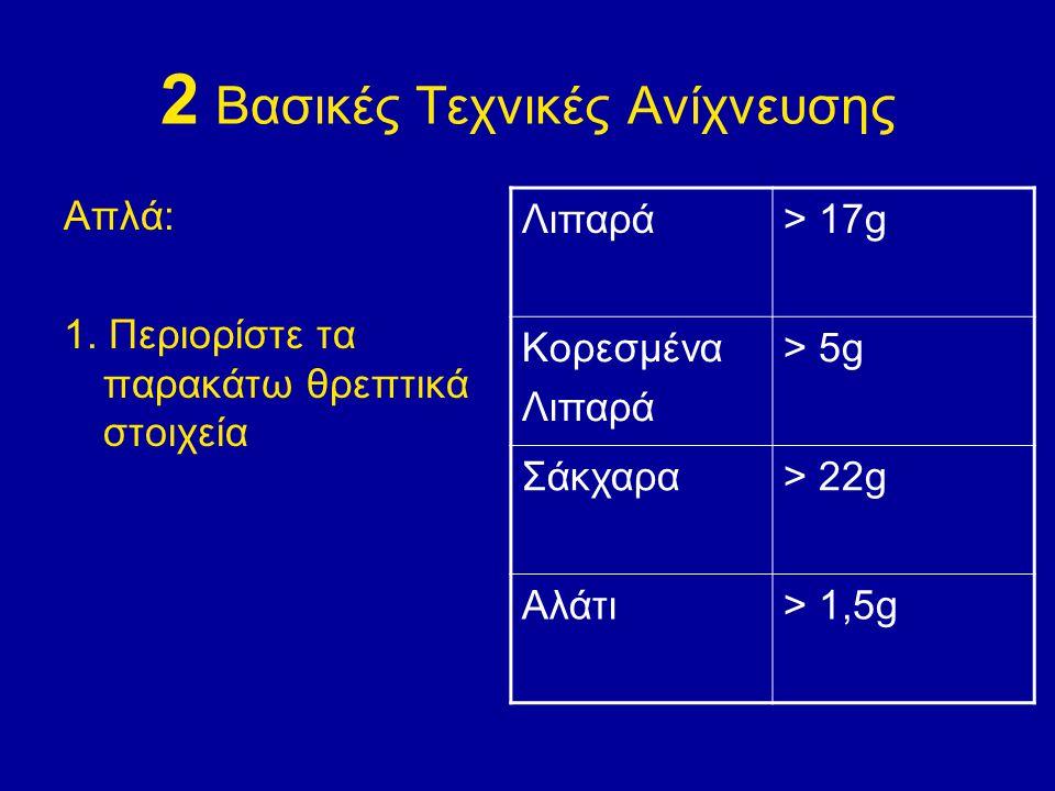 2 Βασικές Τεχνικές Ανίχνευσης Απλά: 1. Περιορίστε τα παρακάτω θρεπτικά στοιχεία Λιπαρά> 17g Κορεσμένα Λιπαρά > 5g Σάκχαρα> 22g Αλάτι> 1,5g
