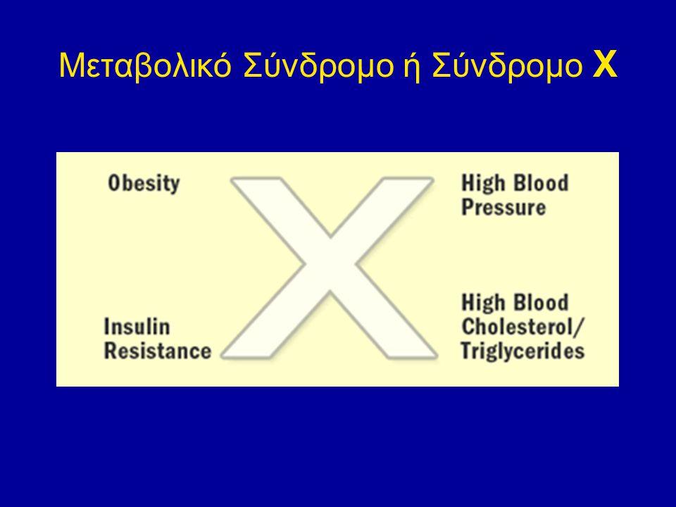 Μεταβολικό Σύνδρομο ή Σύνδρομο Χ
