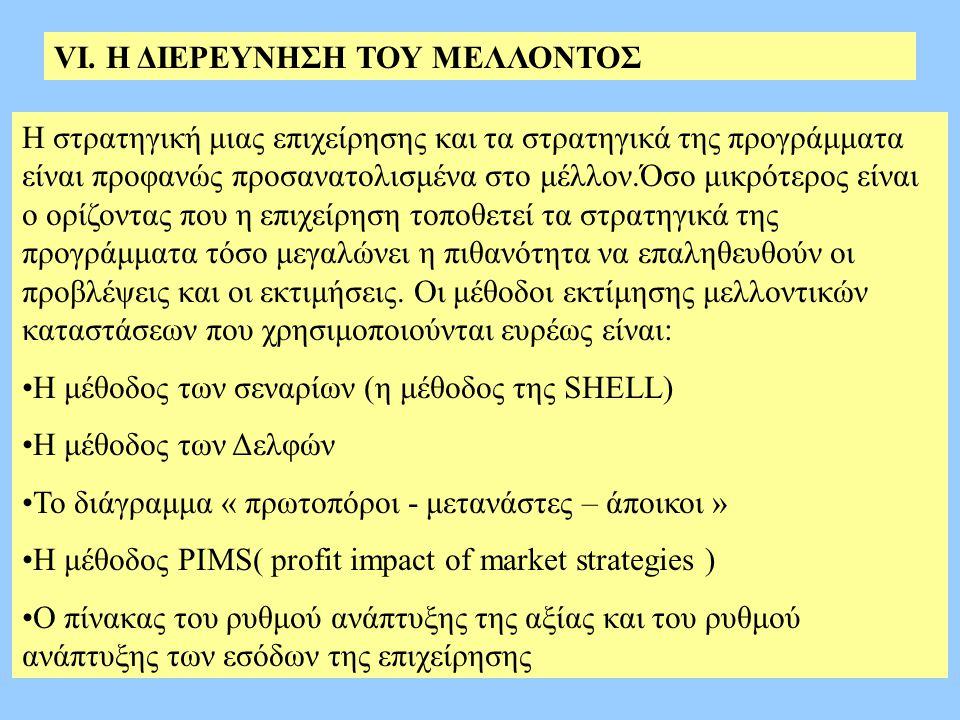 VI. H ΔΙΕΡΕΥΝΗΣΗ ΤΟΥ ΜΕΛΛΟΝΤΟΣ Η στρατηγική μιας επιχείρησης και τα στρατηγικά της προγράμματα είναι προφανώς προσανατολισμένα στο μέλλον.Όσο μικρότερ