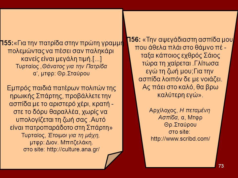 73 Π55:«Για την πατρίδα στην πρώτη γραμμή πολεμώντας να πέσει σαν παληκάρι κανείς είναι μεγάλη τιμή.[...] Τυρταίος,Θάνατος για την Πατρίδα α', μτφρ: Θ