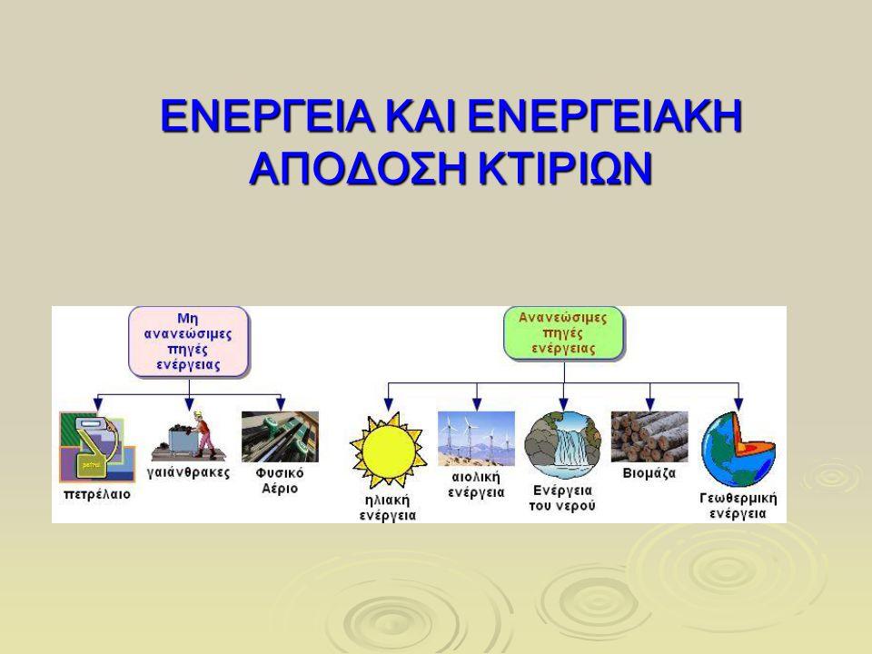 ΜΟΡΦΕΣ ΕΝΕΡΓΕΙΑΣ  Κινητική ενέργεια  Φωτεινή ενέργεια  Ηχητική ενέργεια  Πυρηνική ενέργεια  Θερμική ενέργεια  Χημική ενέργεια  Δυναμική ενέργεια