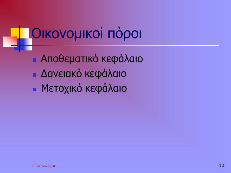 Κ. Γαλανάκης 2006 18 Οικονομικοί πόροι Αποθεματικό κεφάλαιο Δανειακό κεφάλαιο Μετοχικό κεφάλαιο