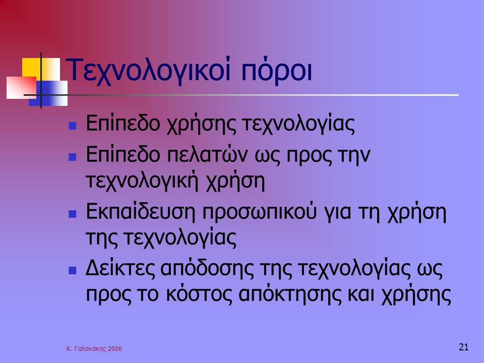 Κ. Γαλανάκης 2006 21 Τεχνολογικοί πόροι Επίπεδο χρήσης τεχνολογίας Επίπεδο πελατών ως προς την τεχνολογική χρήση Εκπαίδευση προσωπικού για τη χρήση τη