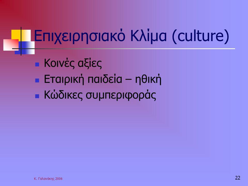 Κ. Γαλανάκης 2006 22 Επιχειρησιακό Κλίμα (culture) Κοινές αξίες Εταιρική παιδεία – ηθική Κώδικες συμπεριφοράς